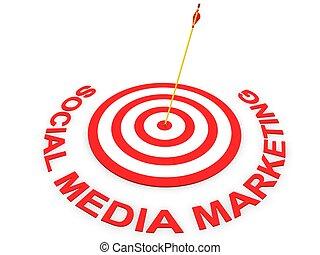 Social Media Marketing  - Social Media Marketing