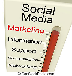 Social Media Marketing Monitor Shows Information Support And...