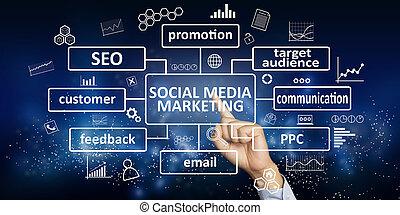 Social Media Marketing, Motivational Words Quotes Concept