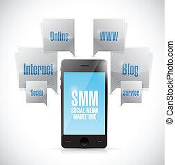 social media marketing phone concept illustration