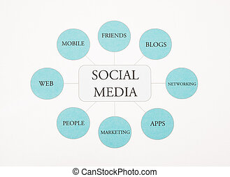 Social Media network business, concept flow chart photography. Blue Toned
