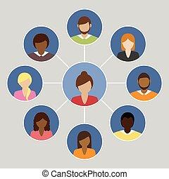 social media network characters concept