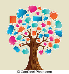 Social media network communication tree