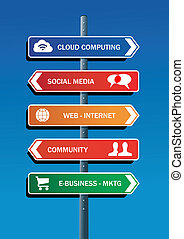 Social media plan road post