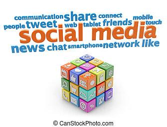 social media signs