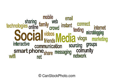 Social Media Word Cloud in Horizontal