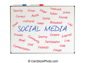 Social media word cloud written on a whiteboard