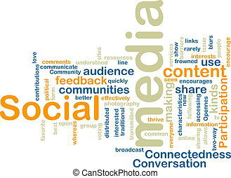 Social media wordcloud