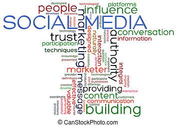 Social media words tags