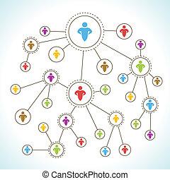 Social Network. Network Marketing concept.