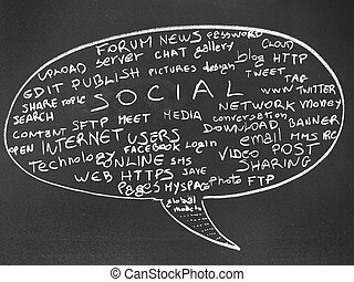 Social network concept with most important terms