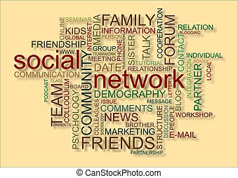 social network - word cloud for social network