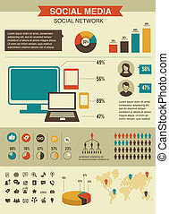 Social network infographics set, retro style design