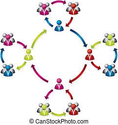 Social network rings