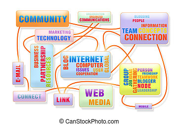social networking concept, diagram of new media...