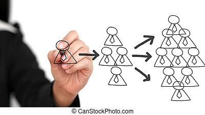social, red, potencia, concepto