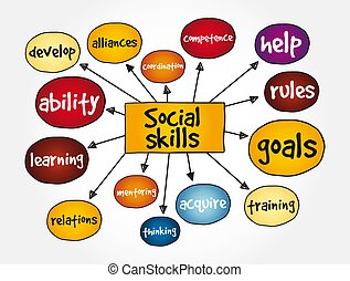 Social skills mind map, business concept for presentations and reports