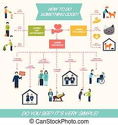 social, soin, infographics