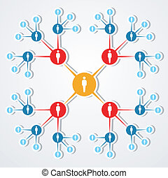 Social web network marketing diagram.