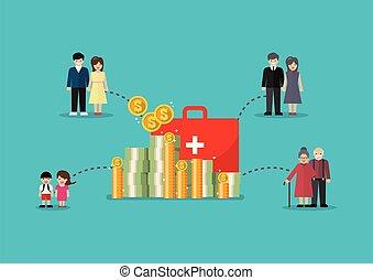 Social welfare concept