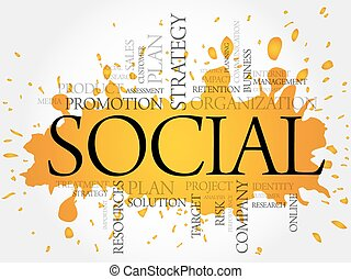 Social word cloud