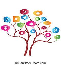 sociale, rete, albero