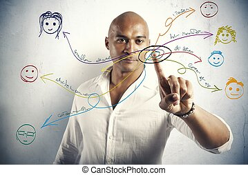 sociale, rete