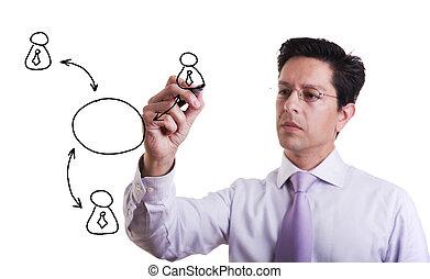 sociale, rete, piano