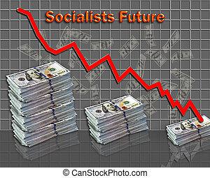 socialiste, future.