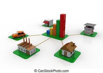 Societies economic growth concept