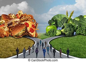 Society Food Diet Choice