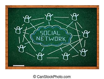 Socila network concept - Social network conceptual scheme on...