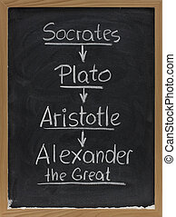 Socrates, Plato, Aristotle on blackboard - succession of...