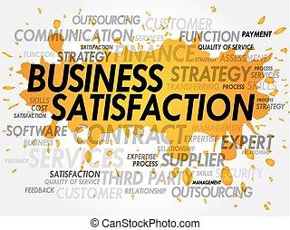 soddisfazione, affari