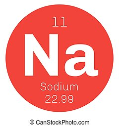 Sodium chemical element periodic table science symbol stock sodium chemical element urtaz Choice Image