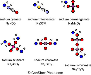Sodium salts (set 3): Sodium cyanate, thiocyanate,...