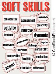 Soft skills presentation slide with speech bubbles, speech...