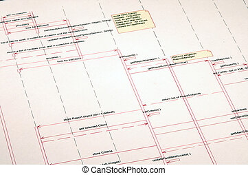 Software Architecture Sequence Diagram