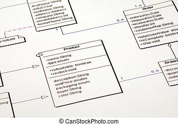 software, architektura, klasa, diagram