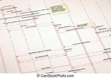 software, arquitetura, sequência, diagrama