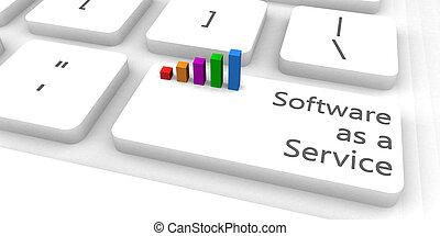software, como, un, servicio