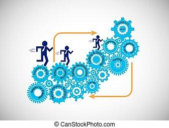 software, desarrollo, ciclo vital
