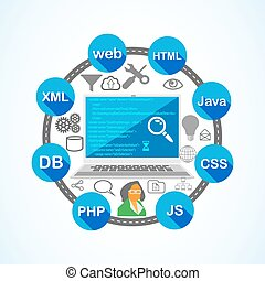 Software Development and Code phase - Vector Illustration of...