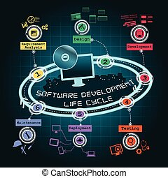 Software Development Cycle Infographic