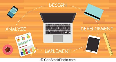 software development cycle sdlc computer design analyze...