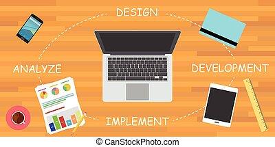 software development cycle sdlc computer design analyze ...