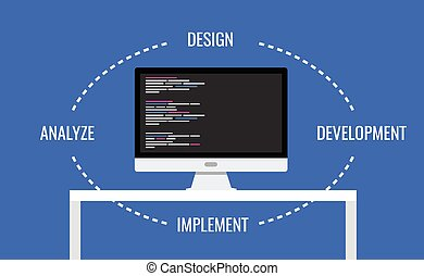 software development design development implement analyze