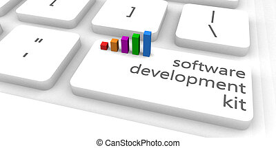 Software Development Kit or SDK as Concept