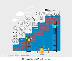 Software development life cycle - Vector Illustration of...