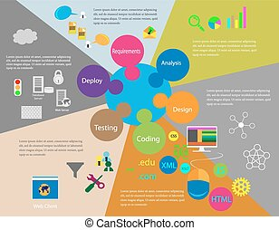 Software Development Life Cycle process and infographics,...